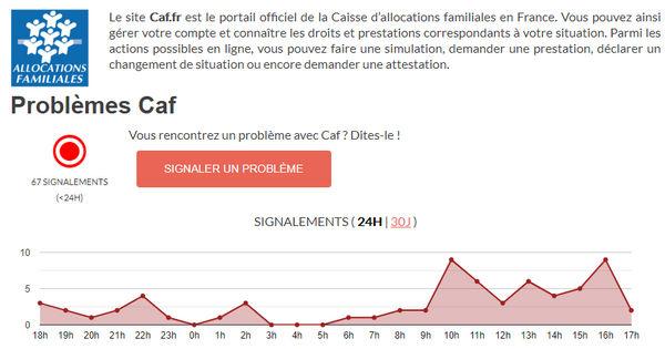 signalements des bugs de la CAF sur Totalbug.com