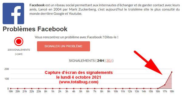 Signalement facebook panne